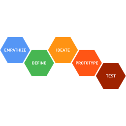 Design Thinking - Innovation through creative problem solving and group ideation