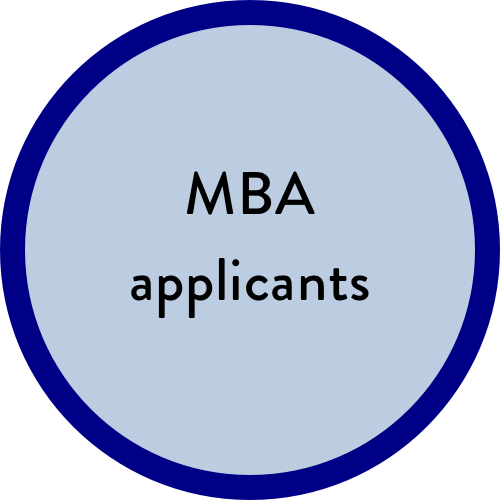 MBA at HEC and Université de Sherbrooke (Only)