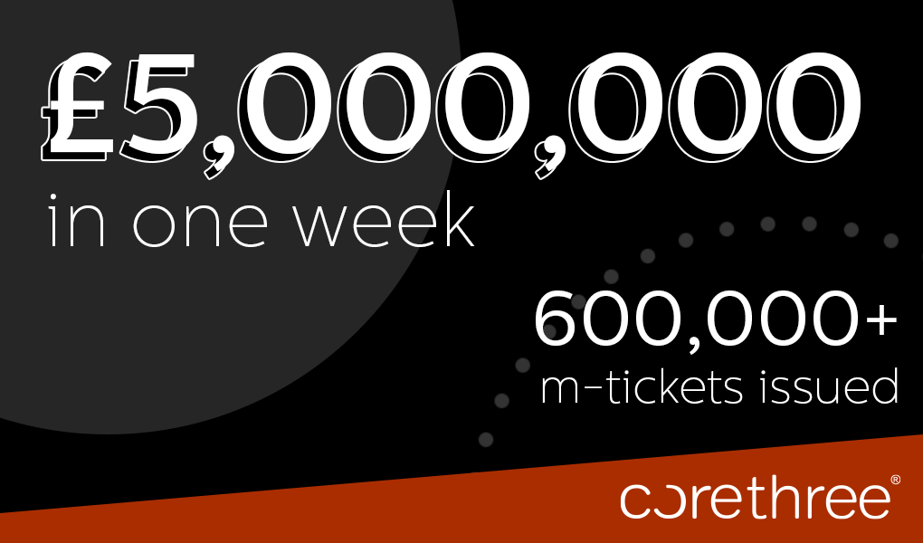 600000 mobile tickets issued in one week by Corethree