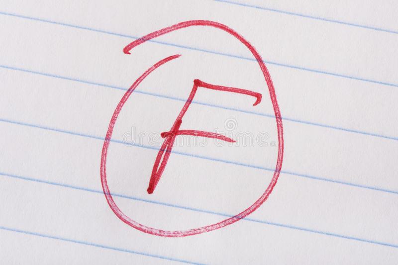 failing-grade-f-written-red-pen-notebook-paper-69752176.jpg