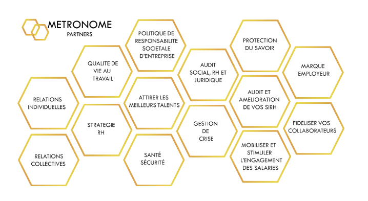 metronome-interventions-dl-partners.png