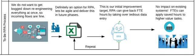 adhoc-crm-dataentry-rpa.png