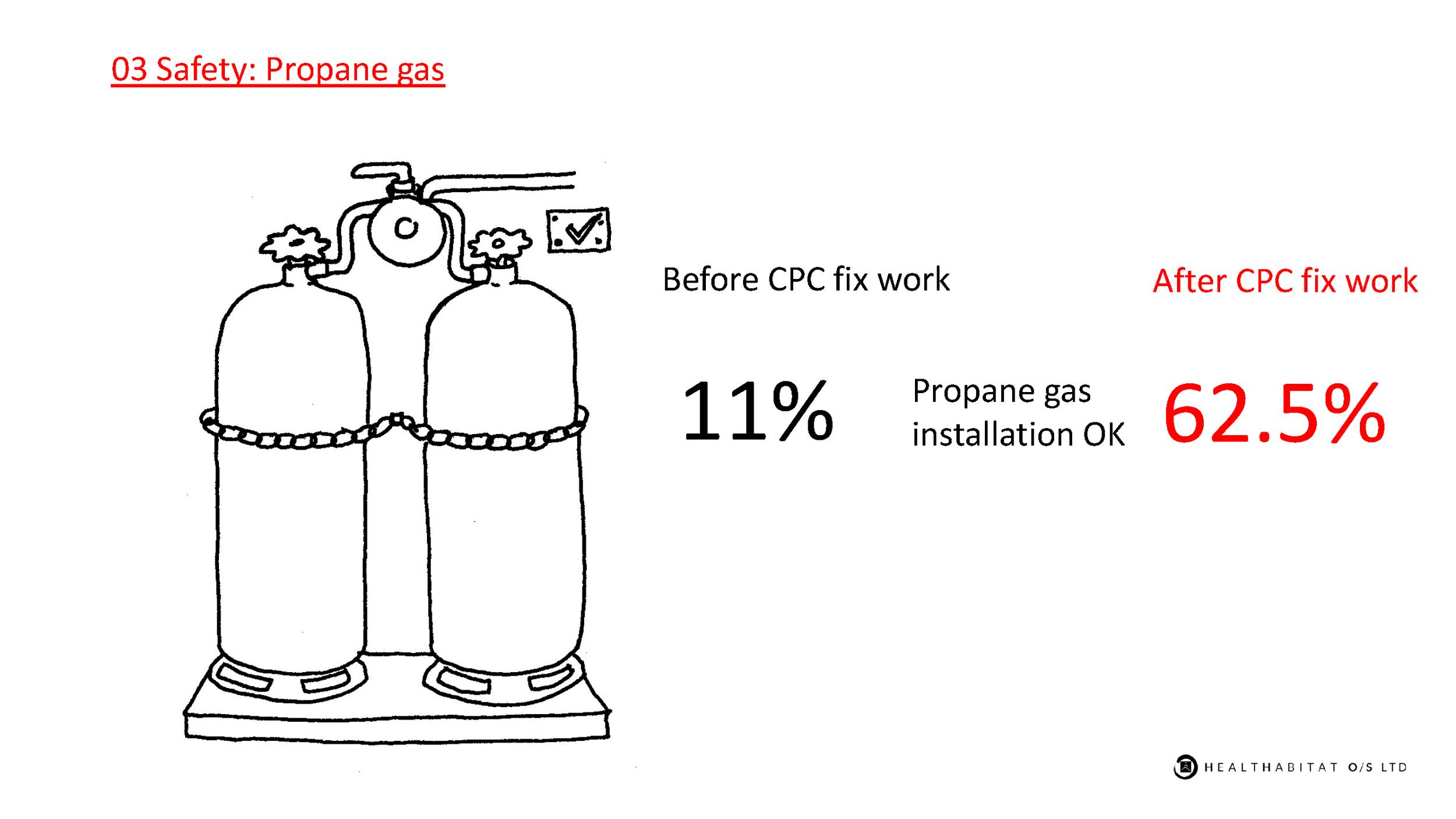 HFH-CPCNN-03-gas.png