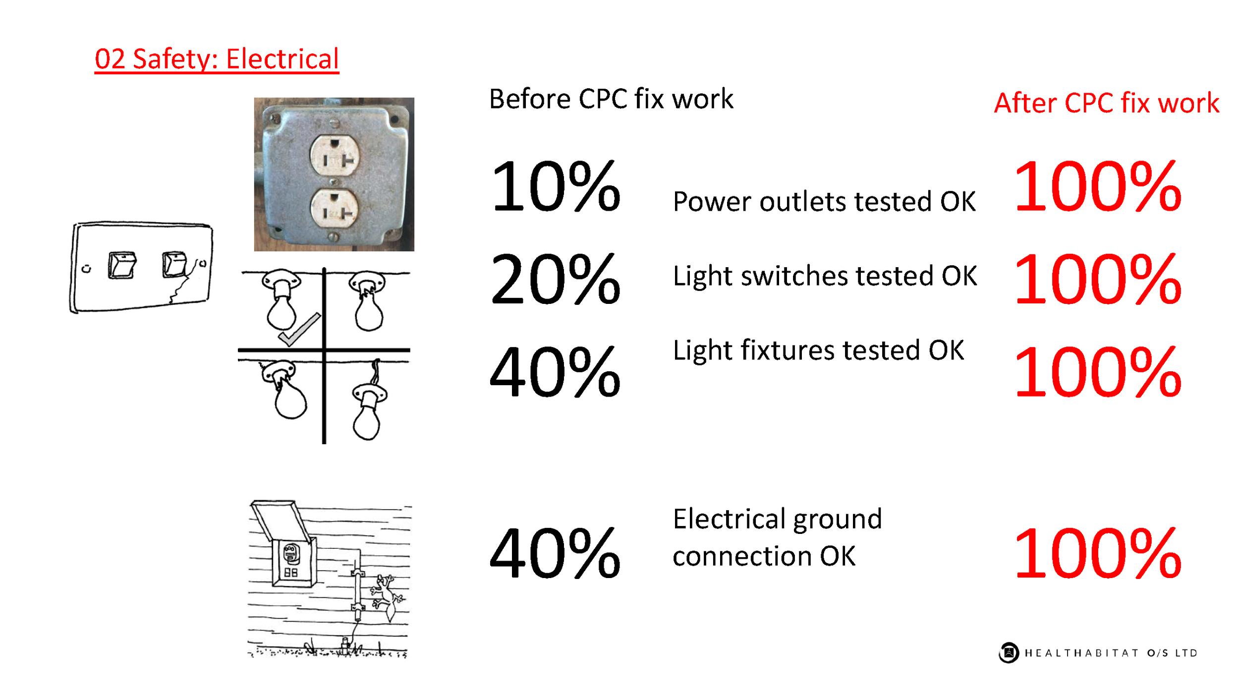 HFH-CPCNN-02-electrical.png