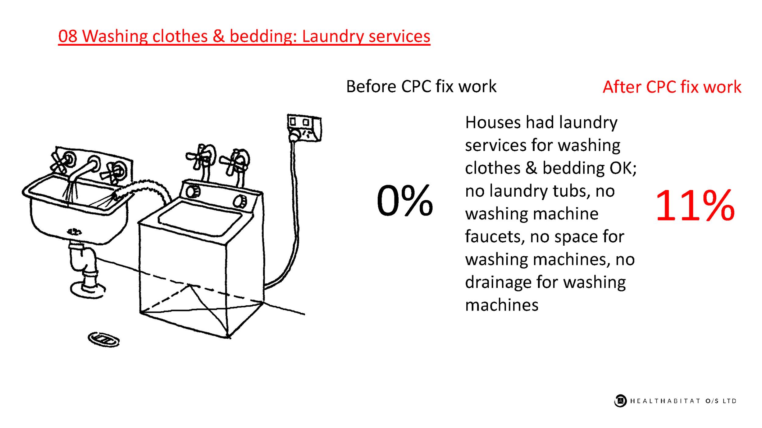 HFH-CPCNN-08-laundry.png