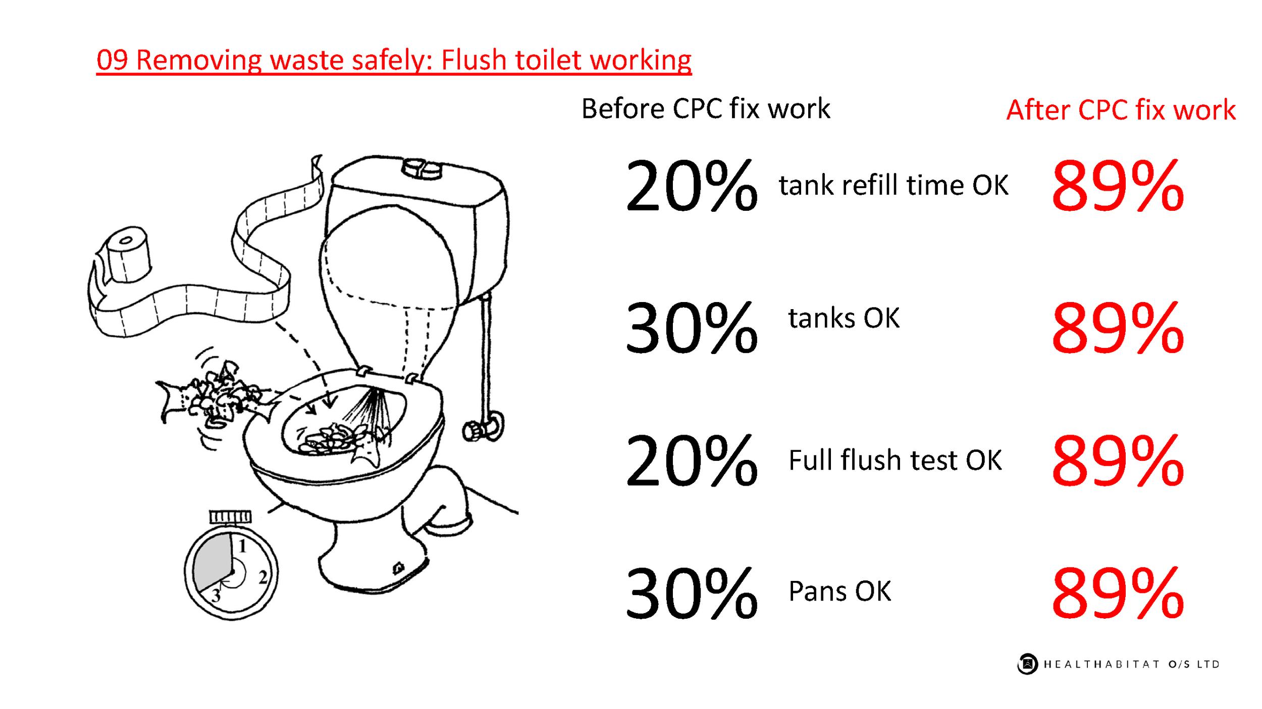 HFH-CPCNN-09-toilet.png