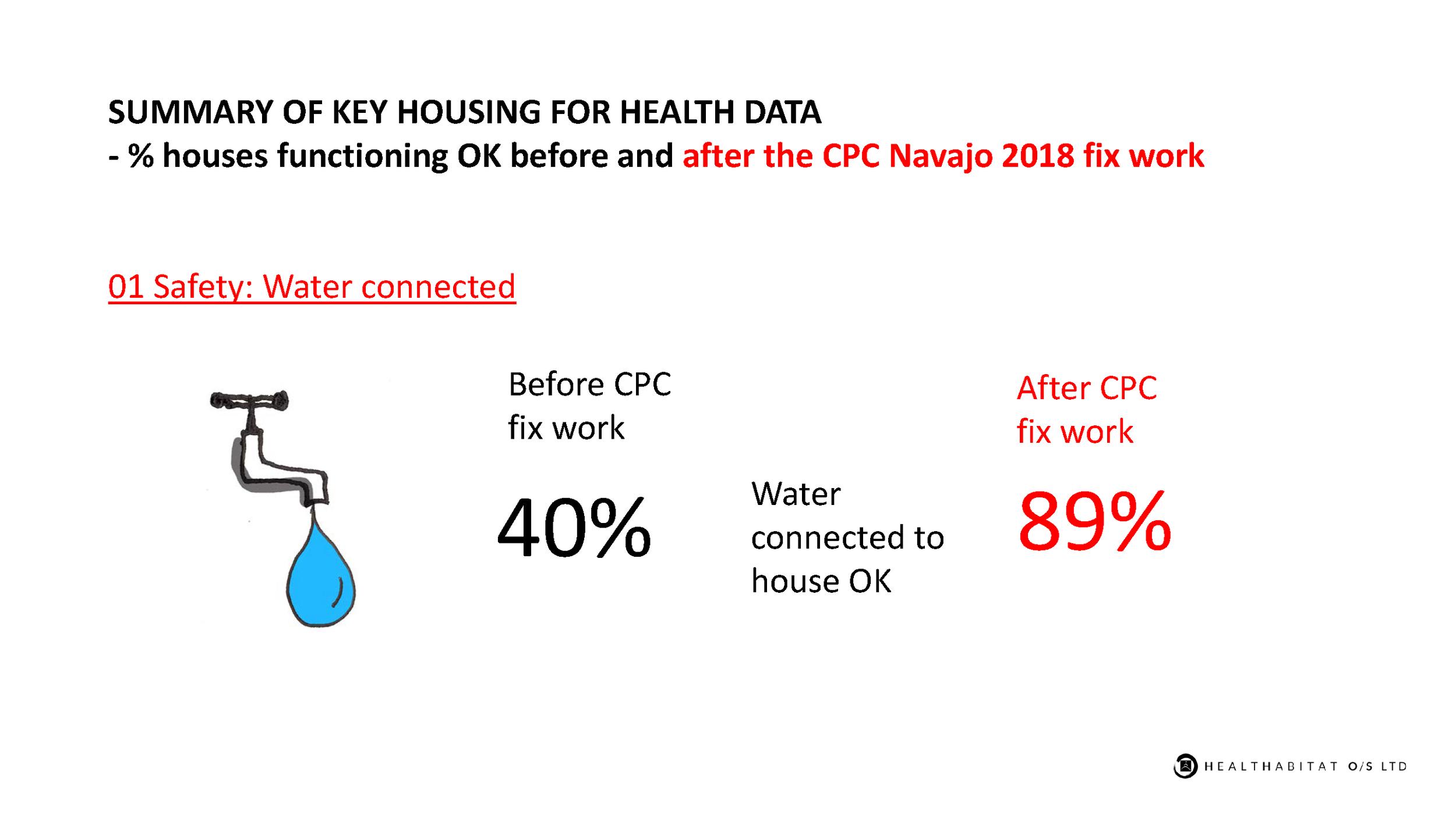 HFH-CPCNN-01-water.png