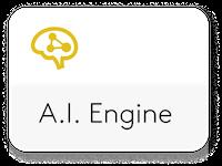 A.I. Engine