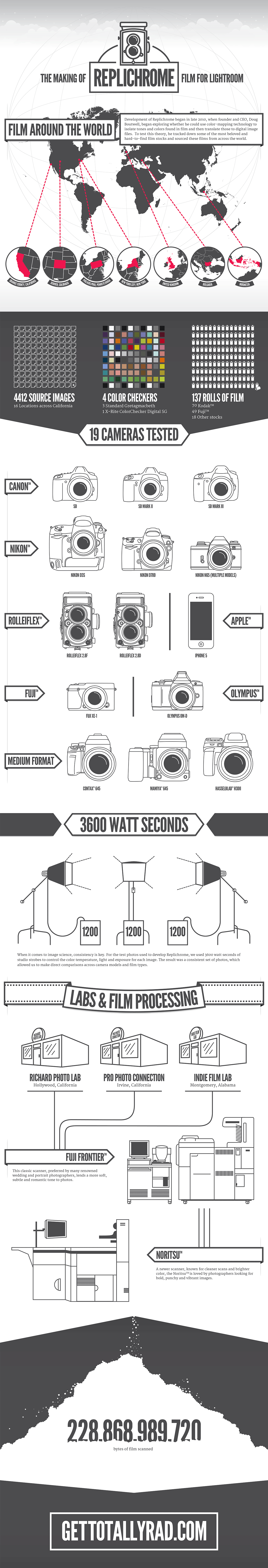2018-Film-Presets-Infographic-01.png