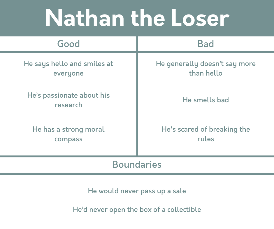 Nathan the Loser.png