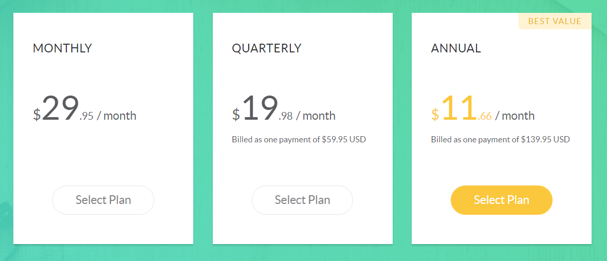 Grammarly's Pricing