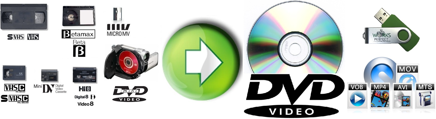 VHS to DVD Sydney - VCR Tapes to Digital transfer service city - convert video tape to mp4 usb conversion hi8, mini dv, vhs-c, micro mv, 8mm, analog 8, hi 8, betamax, blu-ray disc