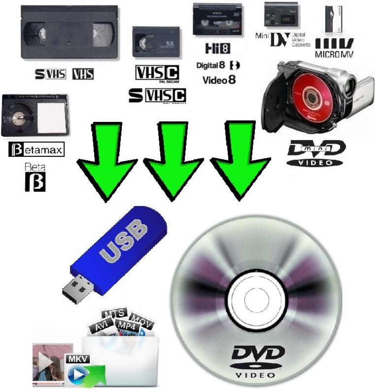 vhs to dvd - vcr TO dIGITAL sydney cITY - post in your video tapes to be transferred to digital before its to late australia wide - we provide the highest quality transfer vcr to digital mp4 usb hi8 mini dv tapes to dvd