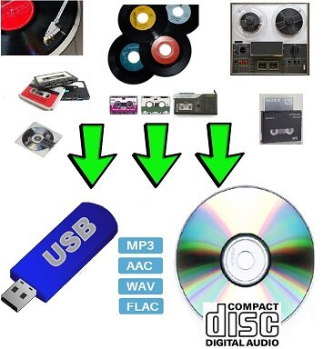 cassette tape to CD Sydney City audio copying service MP3 WAV USB vinyl records mini cassettes tapes micro disc albums to digital files transfer conversion convert