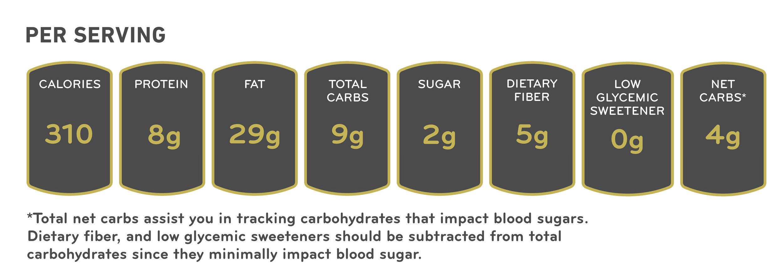 BAKED STUFFED AVOCADO NUTRITION FACTS.jpg