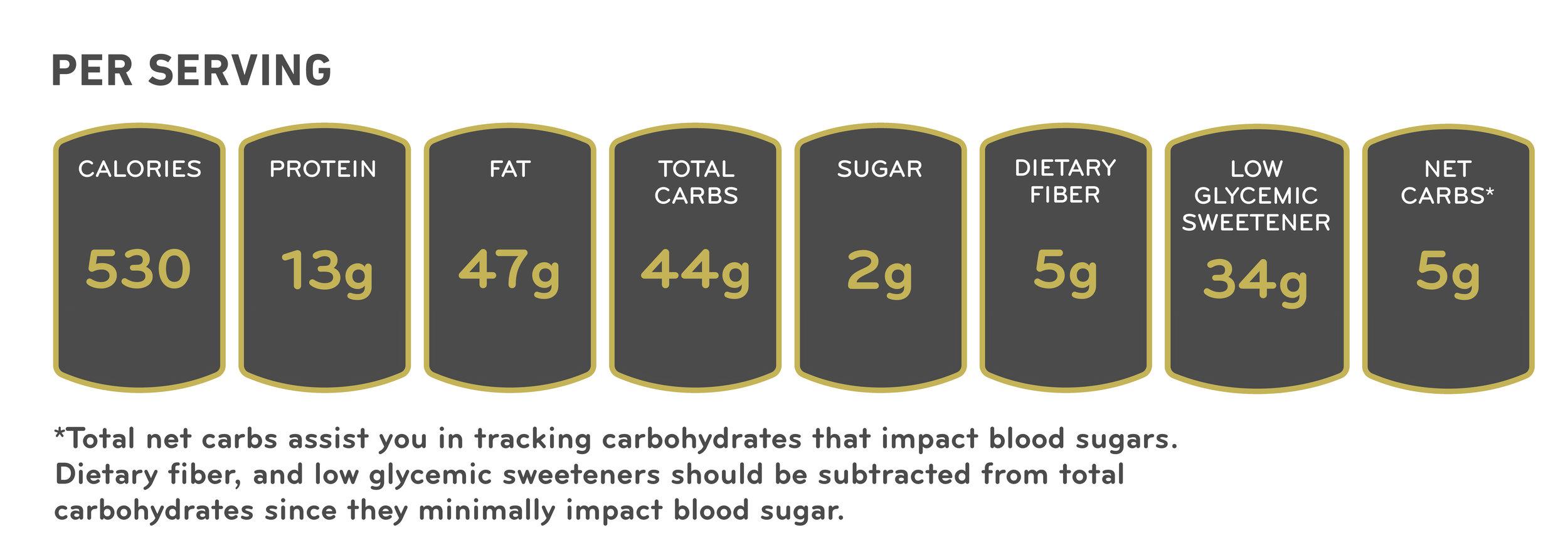 LOW CARB KETO RHUBARB TRIFLE NUTRITION FACTS.jpg