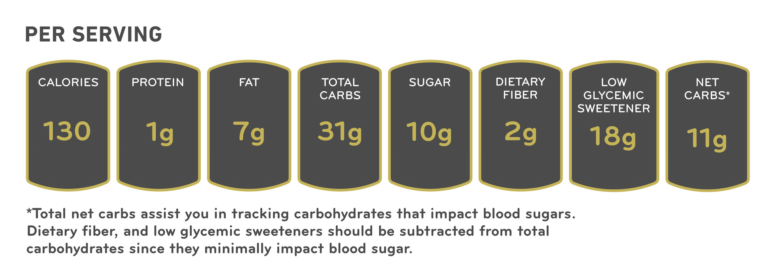 LOW CARB CARAMELIZED PEACHES NUTRITION FACTS.jpg