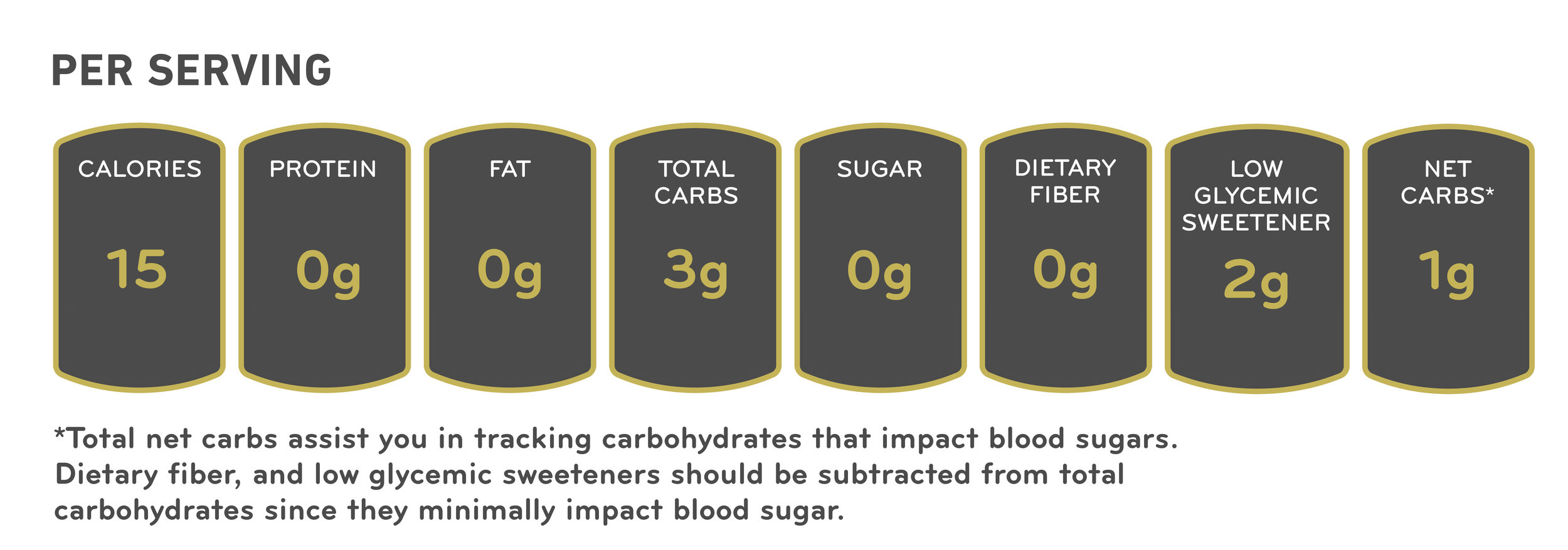 LOW CARB KETO TEXAS BBQ SAUCE NUTRITION FACTS.jpg