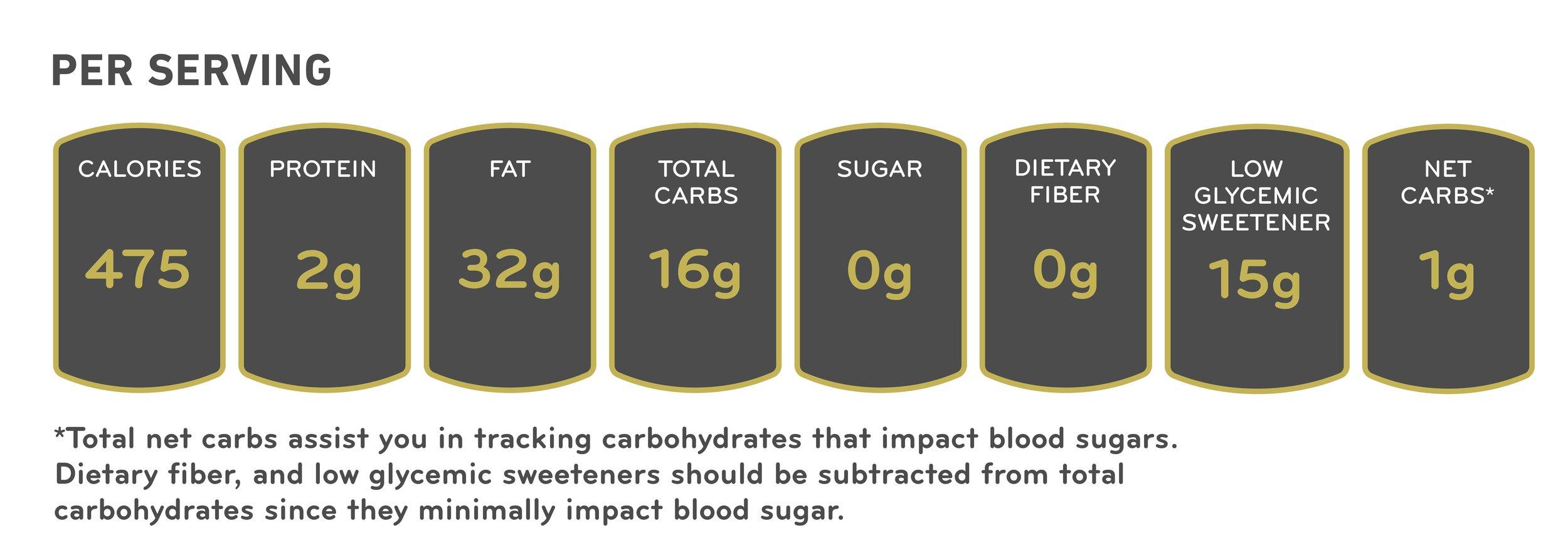 LOW-CARB KETO CHOCOLATE MARTINI NO SUGAR NUTRITION FACTS RECIPE.jpg