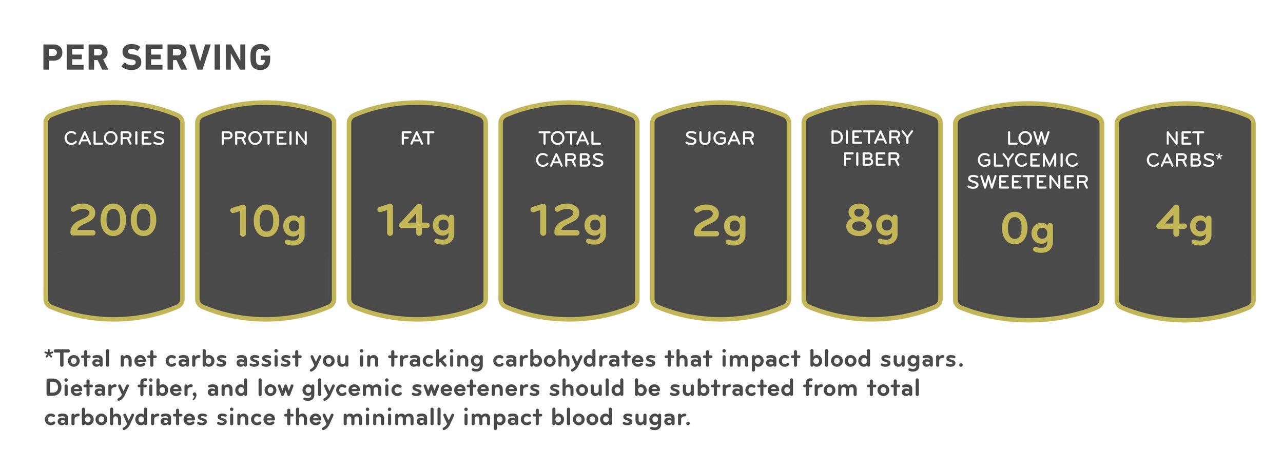 BEST LOW CARB KETO WHOLEGRAIN KETO ROLLS NUTRITION FACTS.jpg