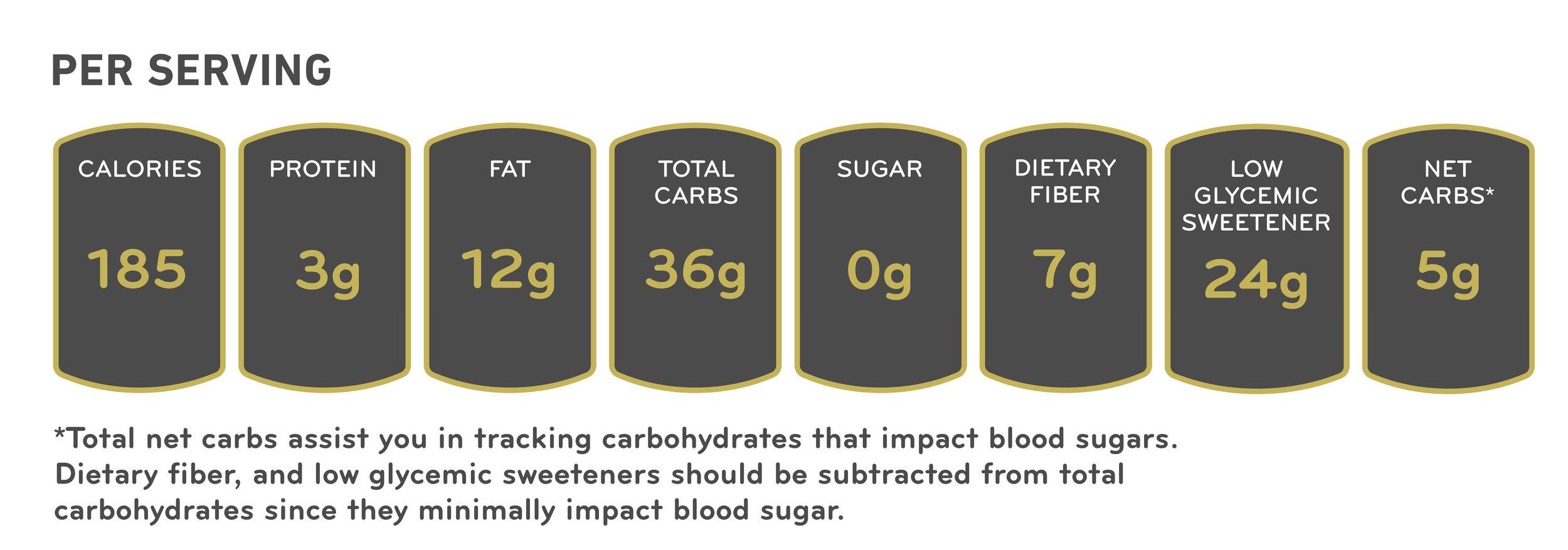 LOW CARB KETO AVOCADO PUDDING RECIPE NUTRITION FACTS.jpg