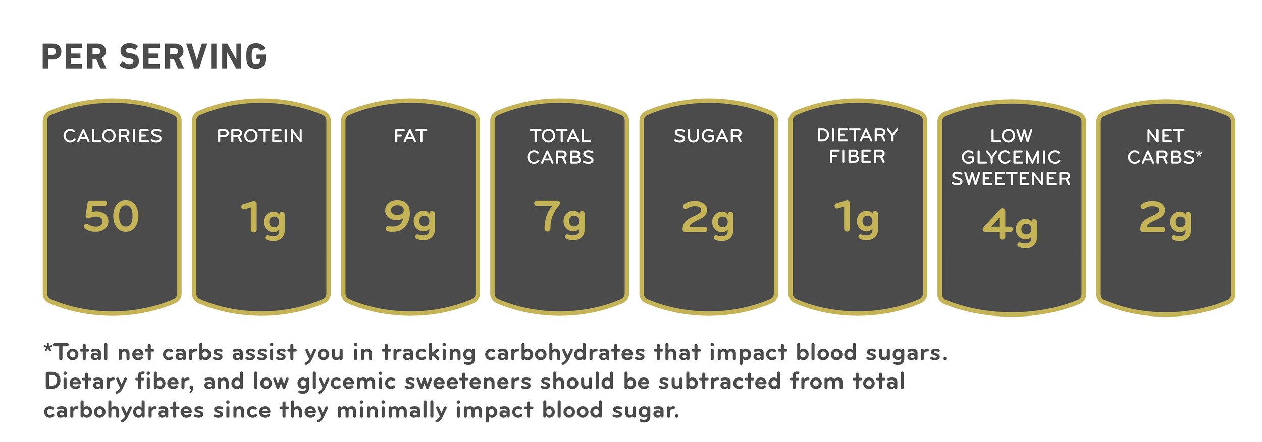 LOW CARB KETO STRAWBERRY SANTA SWEET TREATS RECIPE NUTRITION FACTS.jpg