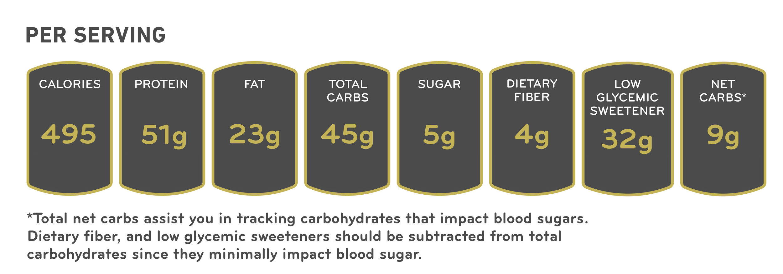 LOW CARB KETO TERIYAKI GLAZED SALMON WITH CAULIFLOWER FRIED RICE NUTRITION FACTS.jpg