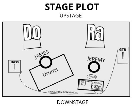 "JEREMY: XLR + Boom Stand for neumann kms 104 /// xlr for acoustic di /// MIC for Fender 12"" tube amp /// Mic for 100 watt fender bass amp  JAMES: Kit includes - Kick, Snare, rack 1, floor tom, ride, crash, hats"