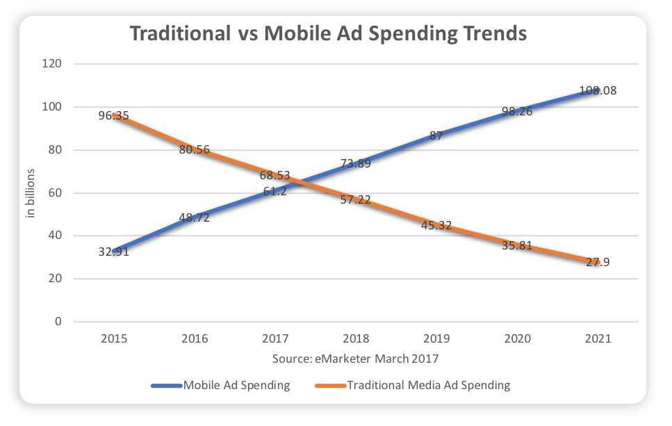 ad-spending-trends.png