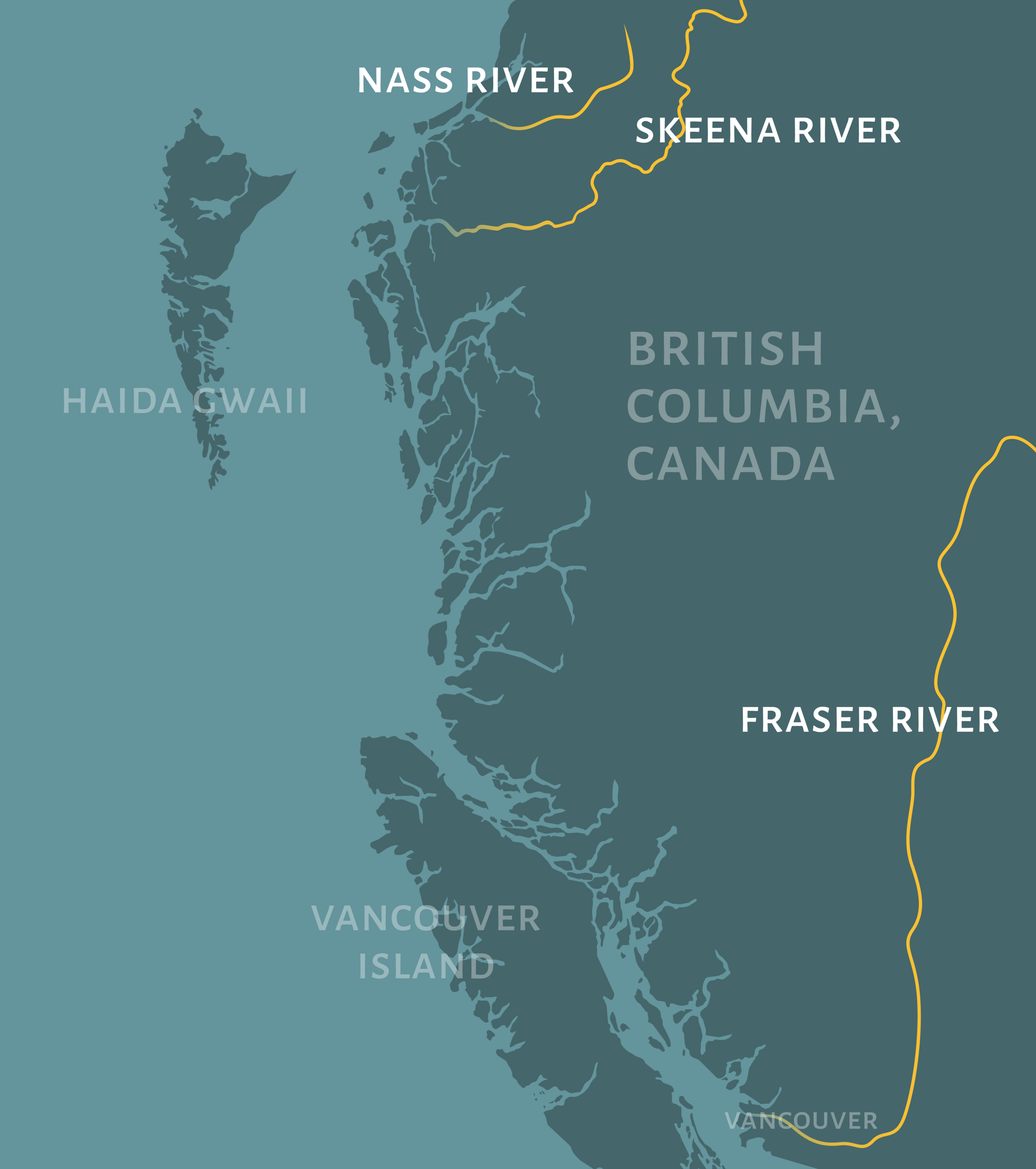 Fish populations in the    Fraser River   ,    Skeena River    and    Nass River    are in decline.