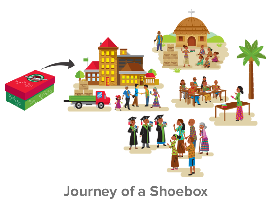 Journey of a Shoebox Image.png