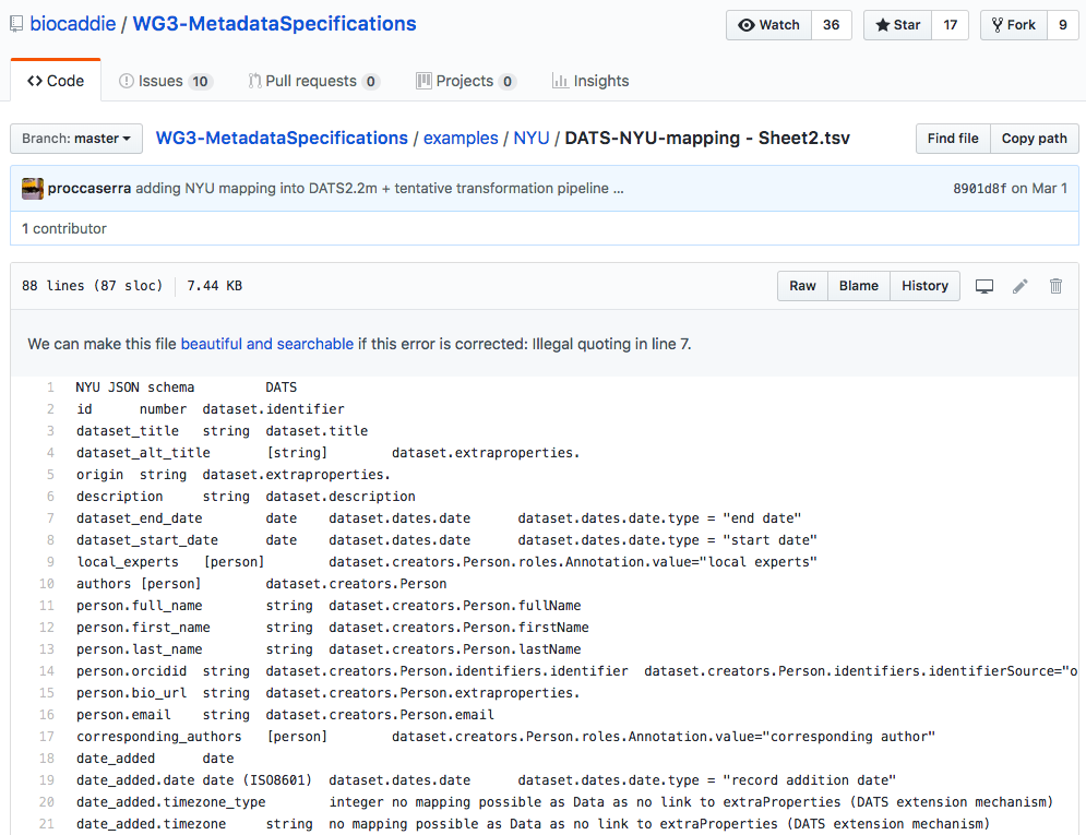 Mapping of Data Catalog to DATS on GitHub -