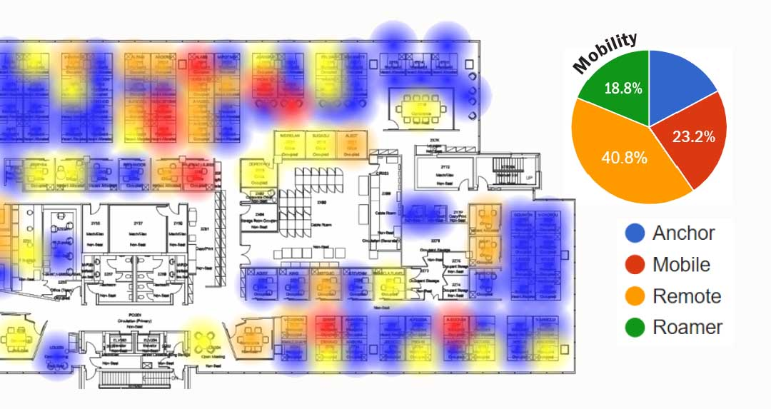 heat map and mobility for space utilization.jpg