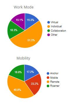 Work Mode Mobility (v).jpg