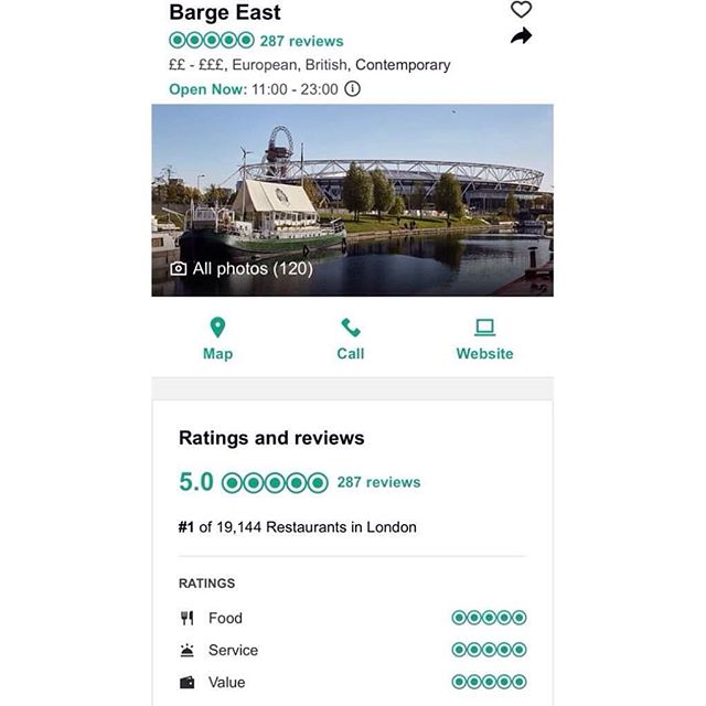 THANK YOU ❤️ We're extremely proud to be back to #1 on tripadvisor in ALL of London. We are an independent business with a small team of charming, hard working individuals who all truly appreciate your kind words.  We can't wait to show you what we have planned... Keep an eye out for the release of our FULL NEW MENU coming soon 👀  Lots of love,  The Barge East team ⚓️