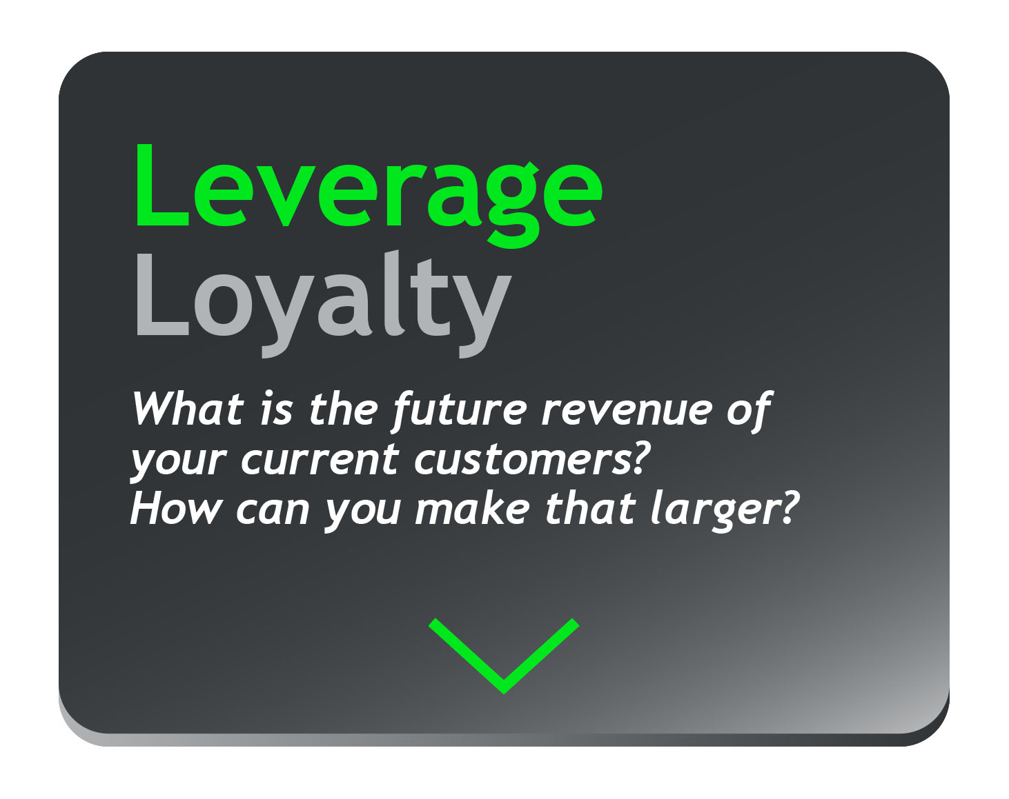 leverage-loyalty2.jpg