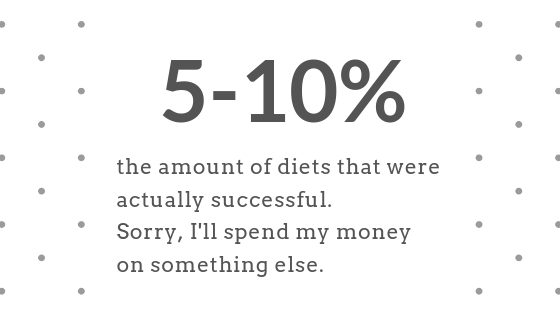 Breaking Up with Diets.png