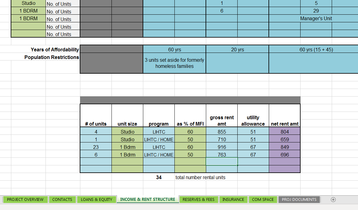 The compliance-chart template HDC shares with clients and training participants is an eight-sheet Excel workbook. It has tables to track payment terms for loans and equity investments, minimum reserve deposits by year, income-and-rent restrictions on apartment units, and other requirements. It also includes funder contact information and links to supporting documents, so users can quickly find answers to questions the chart doesn't answer.