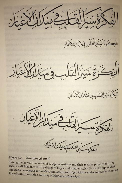 Varying styles of  naskh  calligraphy (Osborne, 39)