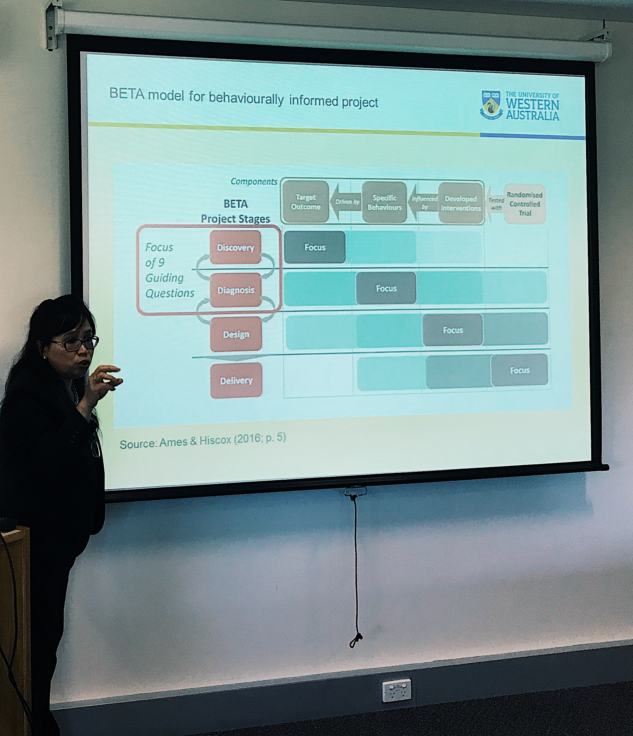 Associate Professor Fay Role-Rubzen outlines the project approach using the model developed by the Behavioural Economics Team of the Australian government (BETA).