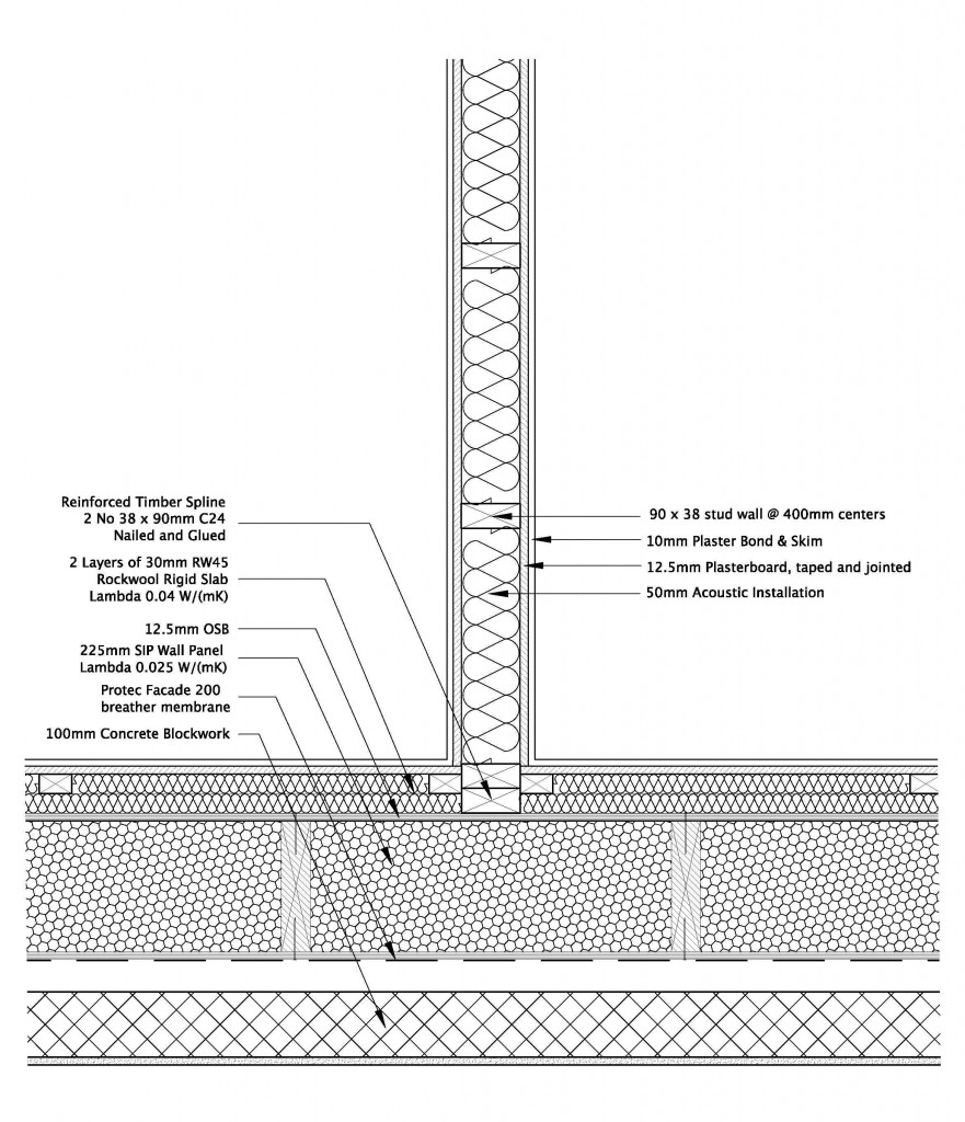 Architect details junction to external wall
