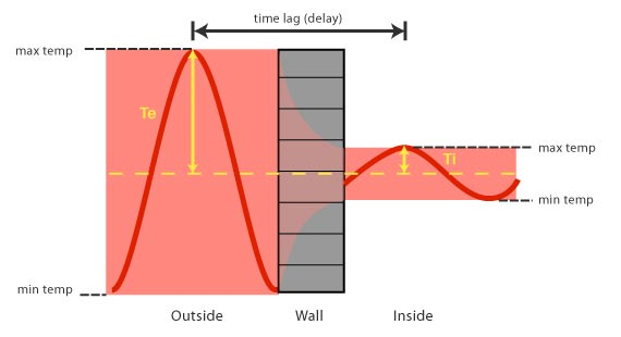 amplitude-wall2.jpg