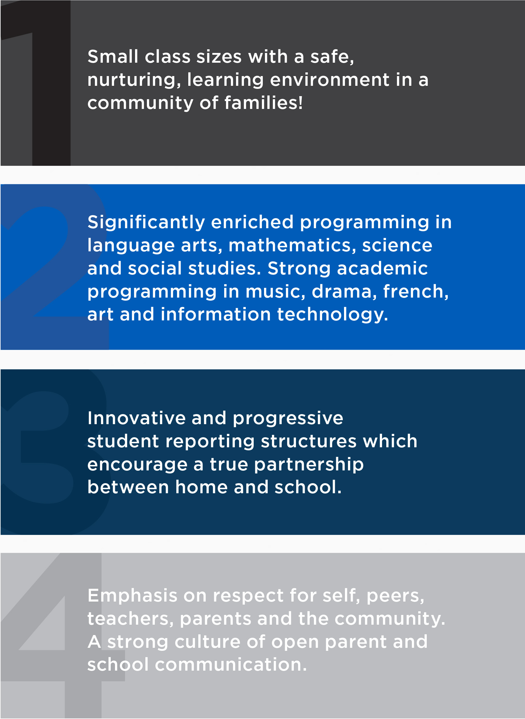 Why Choose Woodstock Trinity School, a Private Independent Elementary School in Innerkip Ontario Canada.