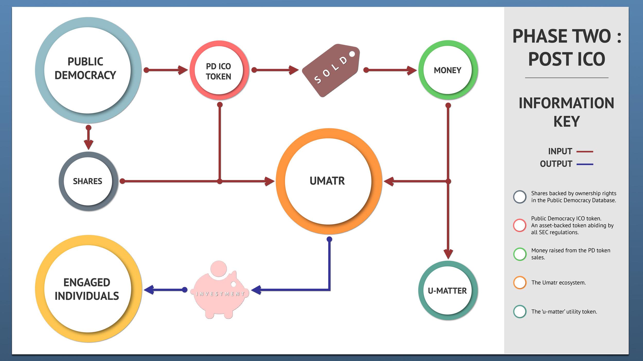 Web_UmatrPartTwo_Infograph.jpg