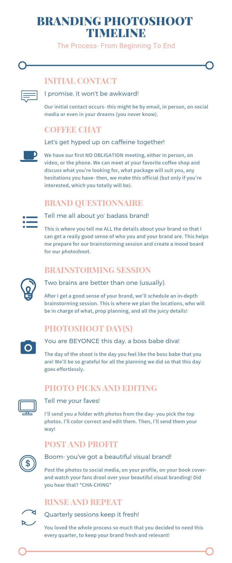 The branding photoshoot timeline includes all the steps in the personal branding photoshoot process, from initial contact til you post, profit, rinse and repeat.  Initial contact starts with you contacting me by email, phone, video chat or in person. Then you book a call with me.  Once you schedule your call with me(I call them coffee chats), we will want to discuss what you want out of my photography services and how I can make this an easy process for you!  After the coffee chat, you can either book your date with me and pay the deposit or fill out the brand questionnaire to make sure you have it all figured out before you book!  After you book with me, that date is reserved for you. Then it's time to plan! After you fill out the brand questionnaire, we plan by doing a Brand Brainstorm session together. Then I send you a confirmation of what we talked about, any action plans and a mood board/shot list that covers everything you will need for your photoshoot.  Then- you are a diva for a day during the photoshoot!  After I take your photos, I will gather the best ones and possibly as you to pick between some if there is a lot of different choices. Then, you will confirm and I edit them in the way that you want (we will discuss this in prior sessions).  Then, you post and profit and then book your next session with me in the next quarter. Rinse and repeat every quarter to keep your photography relevant, fresh and up-to-date