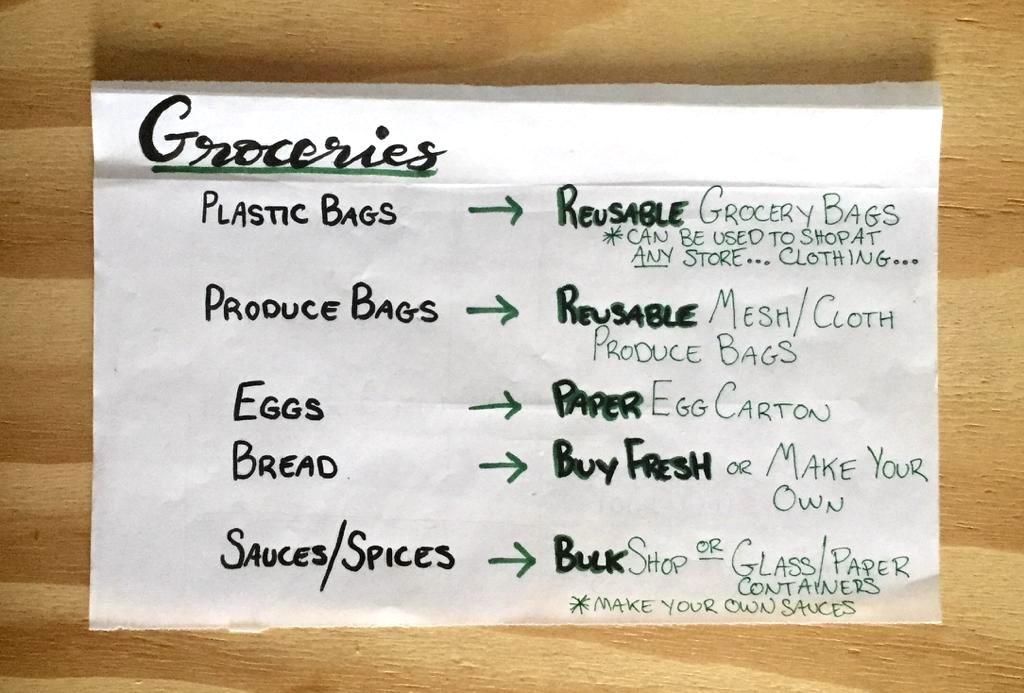 Easy+Swaps+_+Groceries.jpg