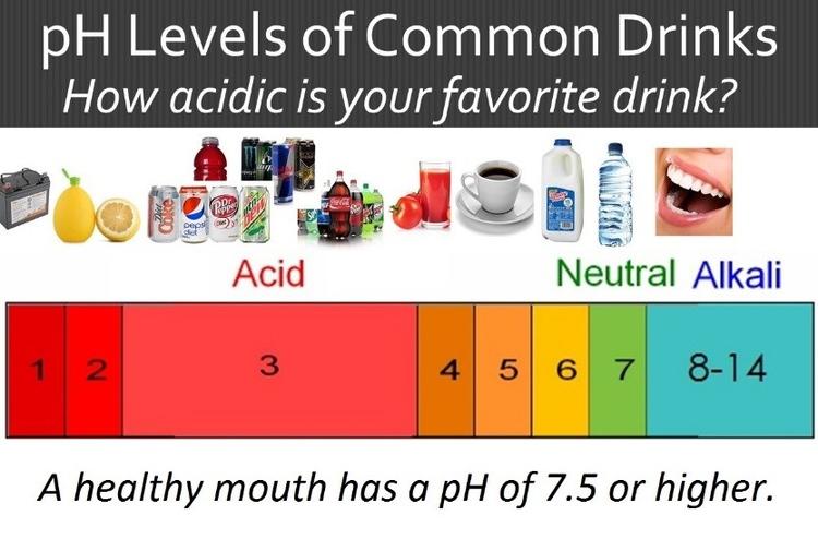 pH_chart_of_drinks.jpg