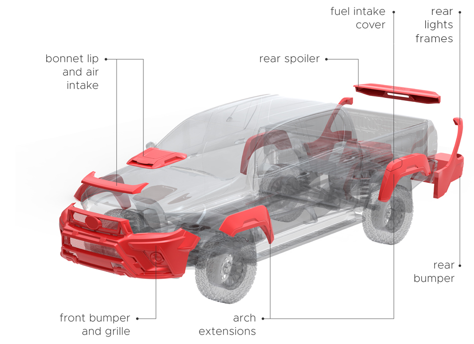 Body kit - A 13-part body kit has been fabricated usinginnovative RIM(Reactive Injection Molding) technology,ensuring a perfect fit,lightness, durability, and good looks.The body kit parts have been coated with special paint, providinghigh resistance against damage.