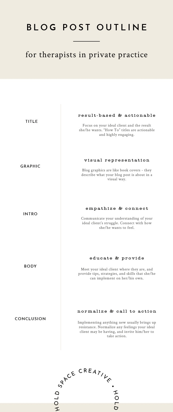 blogpostoutlineinfographic_holdspacecreative.jpg