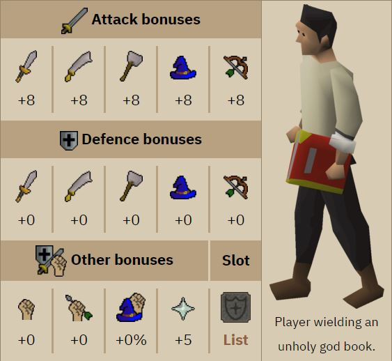 OSRS - 50 Attack Rag Zerk Account Build (Quests/Items/Training